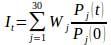 cci30 formula
