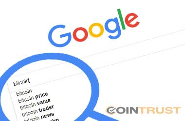 Bitcoin Beats Beyonce In Google Searches Despite Drop