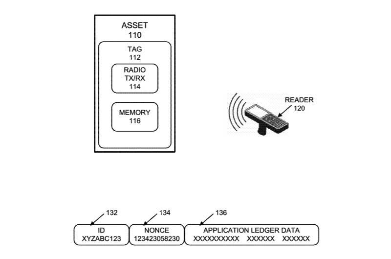 IBM Patent: 20180189528