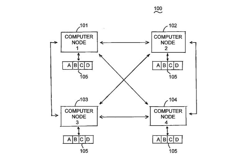 IBM Patent: 20180189732